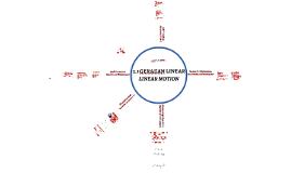 2.1 Gerakan Linear