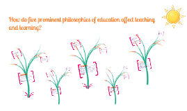 How do five prominent philosophies of education affect teaching and learning? (week 3)