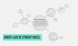 LACK OF STUDENT VOICES