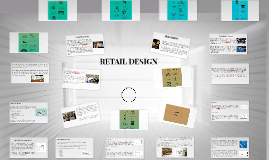 History of Retail Design