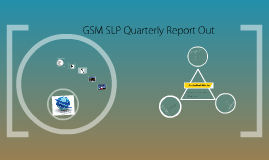 GSM SLP Quarterly Report Out