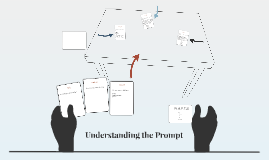 Understanding the Prompt