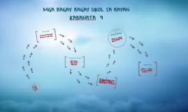 Copy of MGA BAGAY BAGAY UKOL SA BAYAN