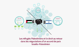 La question des réfugiés palestiniens dans le processus de c