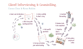Client Interviewing & Counselling