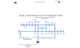 How to read the Book of Revelation in chronological order