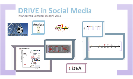 Copy of Drive in Social Media