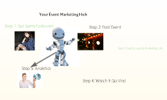 Event Marketing Hub