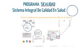 Copy of  PROGRAMA  SICALIDAD
