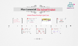 The School Project Plan Comercial