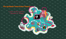 Copy of Copy of Symbolic Interaction Theory