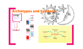 Archetypes and Symbols