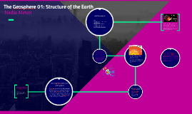 Copy of The Geosphere 01: Structure of the Earth