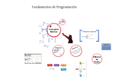 Copy of Conceptos básicos de programación
