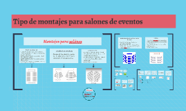 Copy of Tipos de montajes para salones de eventos