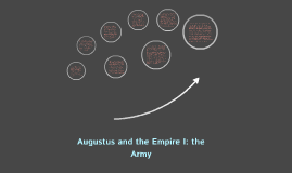 Augustus and the Empire I: the Army
