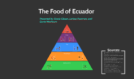 The Food of Ecuador