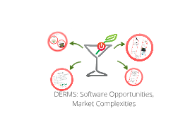 DERMS: Software Opportunities, Market Complexities