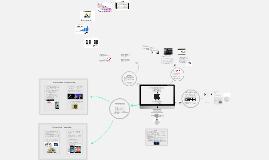 Copy of Consumer Behavior Brand Analysis: Apple