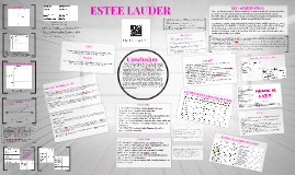 estee lauder swot Estee lauder: introduction founded in 1946, this technologically advanced, innovative company has gained a worldwide reputation for elegance, luxury and superior quality estee lauder companies, inc is a us manufacturer and marketer of skin care, cosmetics, hair-care and fragrance products the.