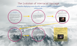 Evolution of Interracial Marriages