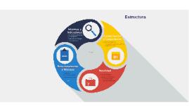 Sistema de Información para la Gestión de Procesos de Intern