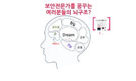 예비 보안인들의 뇌구조(세명컴퓨터고)