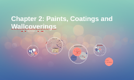 Chapter 2: Paints, Coatings and Wallcoverings
