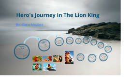the lion king a hero s journey The lion king, and titanic poor old casaubon in middlemarch there he sits  among his tremendous tomes, failing to finish his key to all mythologies while.