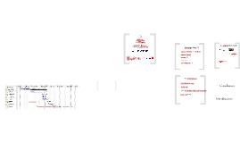 Projet AUDACE: Présentation Audace PING 75