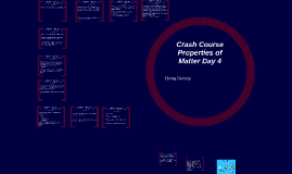 Crash Course Properties of Matter Day 4