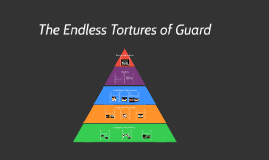 The Endless Tortures of Guard