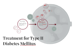 Treatment for Type II Diabetes Mellitus