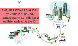 ANALISIS COMERCIAL DEL CENTRO DE HONDA