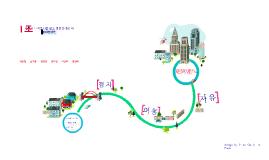 Copy of GPS 조별 텀 프로젝트