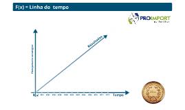 Copy of Copy of Copy of Linha do tempo Proimport (cmplt)