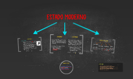 Copy of ESTADO MODERNO
