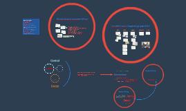 Alkotás és irányítás — Mi szükség van folyamatokra a designban?
