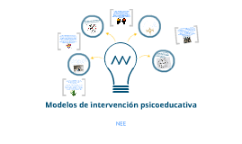 Copy of Modelos de intervención psicoeducativa