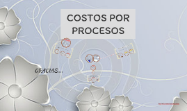 Copy of Copy of COSTOS POR PROCESOS