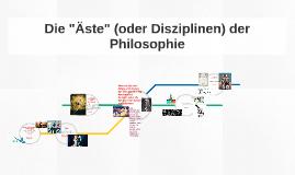 Copy of De takken van filosofie