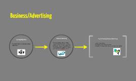 Business/Advertising