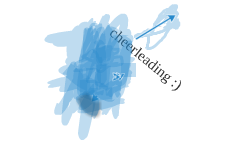 chearleading :D