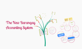 Copy of New Barangay Accounting System
