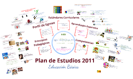 Copy of Plan de Estudios 2011