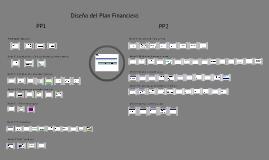 Diseño del Plan Financiero