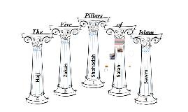 Copy of 2nd Piller of Islam- Salat