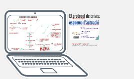 El protocol de crisis: esquema d'actuació