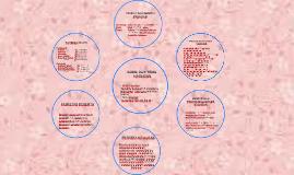 Copy of • Nama kegiatan