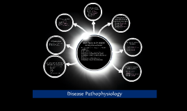 Introduction to Disease Pathophysiology